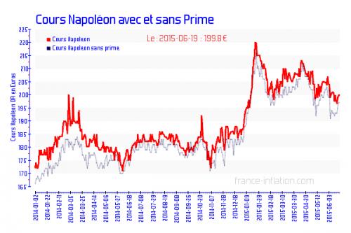 prime_napoleon.png
