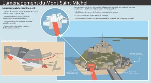 Aménagement-du-Mont-Saint-Michel.jpg