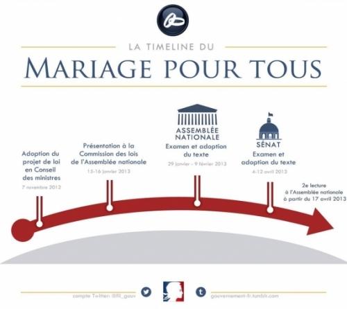 infographie-mariage-pour-tous.jpg