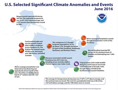 IMAGE -June-2016-US-Significant-Events-Map-070616-600x229-landscape-climate.jpg