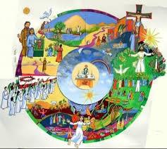 jésus-christ, christianisme, bible