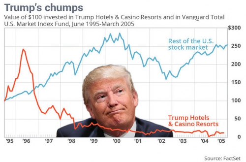 Trump-stocks2-1.jpg